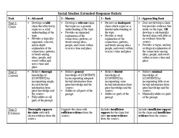4th grade Social Studies Extended Response Rubric