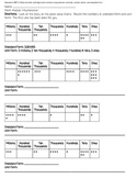 4th grade Standard and Unit Form Practice