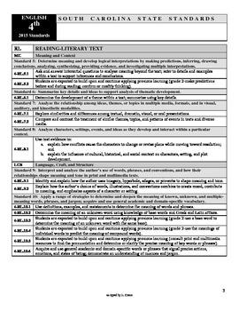4th grade Standards for South Carolina