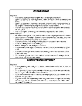 4th grade TNReady Study Guide *New Standards!* 2019 Science Test