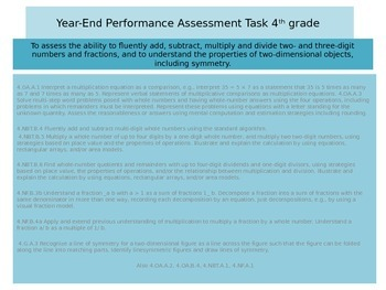 4th grade Year end New Performance task 2015 version