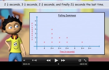 4th grade activity for addition and subtraction of fractions using line plot