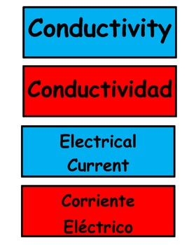 4th grade cognates for a word wall