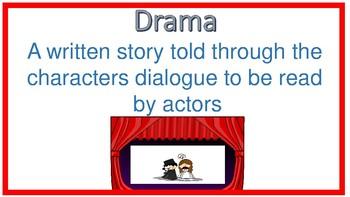4th Grade Drama