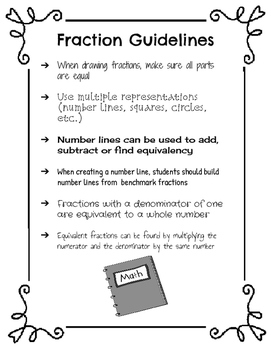 4th grade fraction information for parents