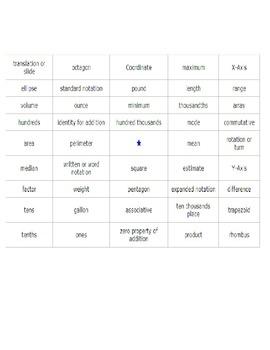 4th grade kansas assessment Math Vocabulary BINGO