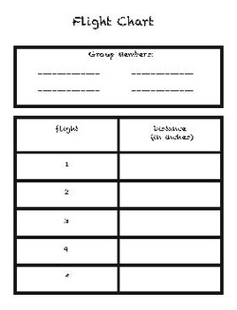 4th grade math lesson - Measuring lengths/distance