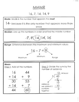 4th grade math resource pages