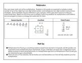 4th grade multiplication information for parents