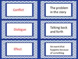 4th grade reading STAAR Fiction Vocabulary