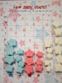 4th of July Marshmallow Math Activity