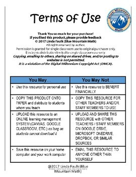 4th of July Trivia Boom Cards--Digital Task Card
