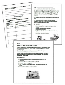 4th/5th/6th ELEMENTARY WEB QUEST Math ELA CCSS Aligned ~Vacation Budget Activity