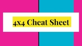 4x4 Cheat Sheet (Brainstorming Activity with Expository Writing)