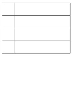 5.2 Day 2 Activity - Around the Room Activity answer sheet