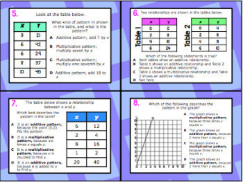 5.4D (DECK 2): Additive & Multiplicative Patterns STAAR Test Prep Task Cards!