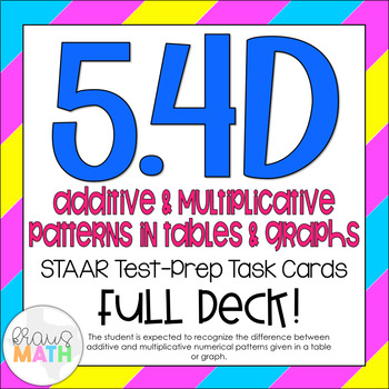 5.4D: Numerical Patterns in Graphs & Tables STAAR Test-Prep Task Cards (GRADE 5)