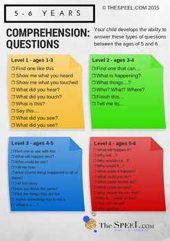 5-6 Years Developmental Expectation Checklist - Speech Pathology