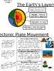 5.7 Earth Study Guide