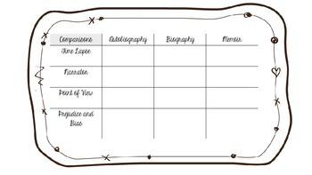 5.7A Autobiography/Biography/Memior