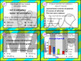 5.7A: Conversions STAAR Test-Prep Task Cards (5.MD.1)