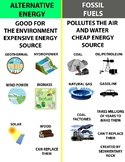 5.7A - Fossil Fuels/Alternative Energy Card Sort