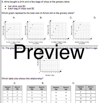 5.8C and 5.4C Graphing on a Coordinate Plane and Input-Output Tables