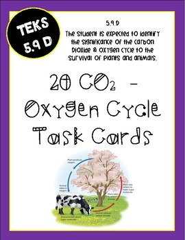 5.9 D Carbon Dioxide - Oxygen Cycle {TASK CARDS}