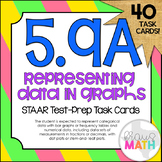5.9A: Representing Data STAAR Test-Prep Task Cards (GRADE 5)