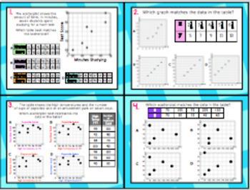 5.9B (DECK 2): Scatterplots STAAR Test Prep Task Cards!