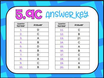 5.9C (DECK 2): Solving Problems from Graphs STAAR Test Prep Task Cards!