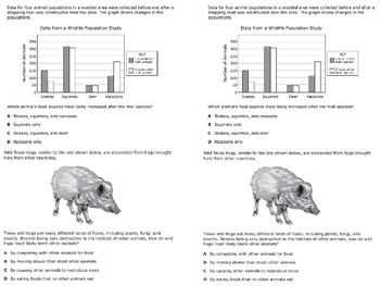5.9C STAAR Released Questions:: Environmental Changes SPANISH and ENGLISH