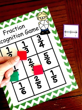 5 Activities For Recognizing Fractions with Visual Models
