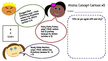 5 Atoms Concept Cartoons with Answer Key
