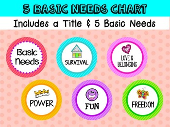 5 Basic Needs Chart - Glasser Quality School