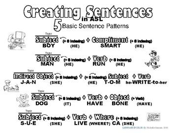5 basic sentence patterns in american sign language asl advanced b w. Black Bedroom Furniture Sets. Home Design Ideas