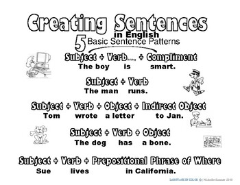 5 Basic Sentence Patterns in English-Advanced B&W