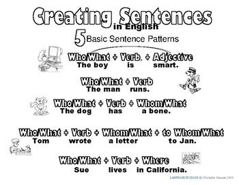 5 Basic Sentence Patterns in English-Basic B&W