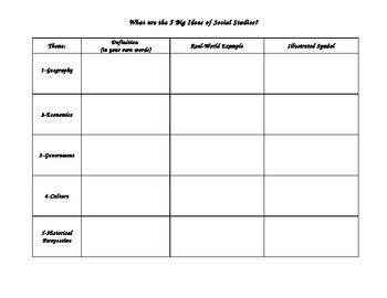 5 Big Ideas of Social Studies Graphic Organizer