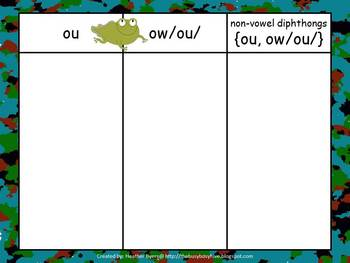 5 Centers for Frogs Gr 2 Unit 4 Week 3 vowel diphthongs {ou, ow/ou/}