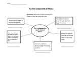 PE Graphic Organizer - 5 Components of Fitness