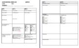5 Day Guided Reading Lesson Plans (editable)