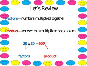 7 Different Ways to Multiply 2 Digits  4.NBT.