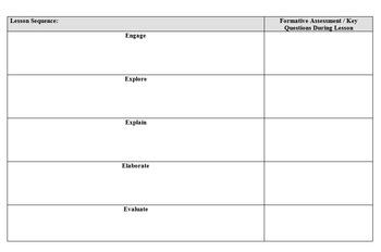 5-E Lesson Plan Template