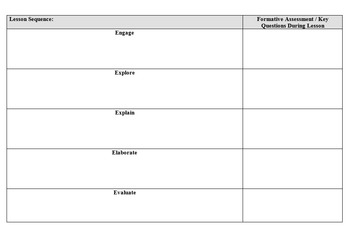 5-E Lesson Plan Template