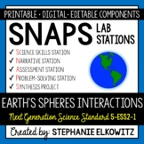 5-ESS2-1 Earth's Spheres Interactions Lab Stations Activity
