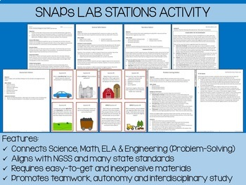 5-ESS3-1 Human Activities and Negative Impact Lab Stations Activity