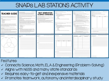 5-ESS3-1 Solving Environmental Problems (The 3 R's) Lab Stations Activity
