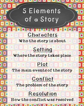 Elements of a Story Poster, Language Arts, Reading Comprehension, Anchor Chart