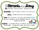 5 Elements of a Story Poster